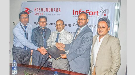 Bashundhara to recycle used papers